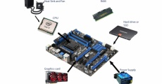 PC és laptop fejlesztés